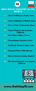 List Of Best Movie Theaters in the World|Best Cinemas In The World